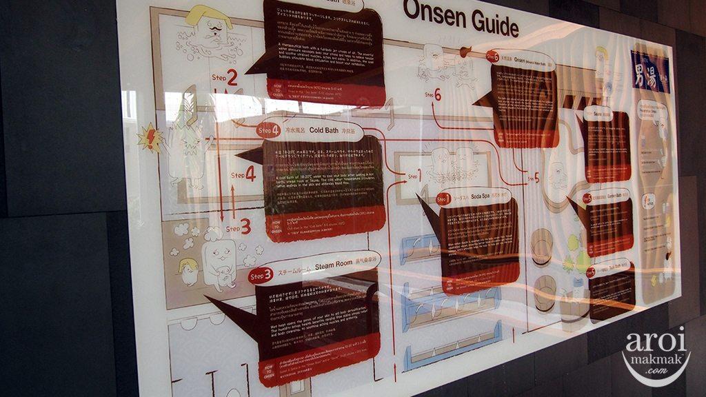 Yunomori Onsen Spa - Onsen Guide