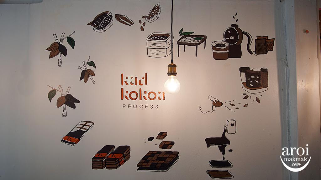 kadkokoabangkok-process